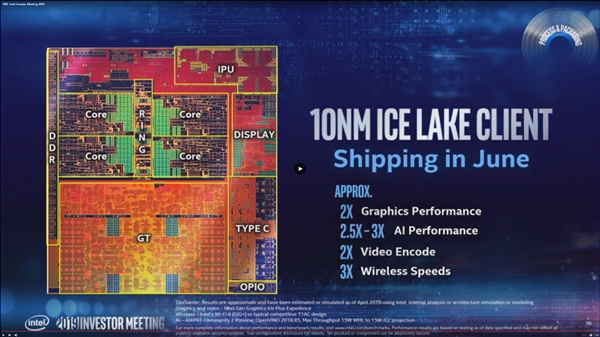 Intel:7nm工艺2021年上马 Xe独立显卡首发